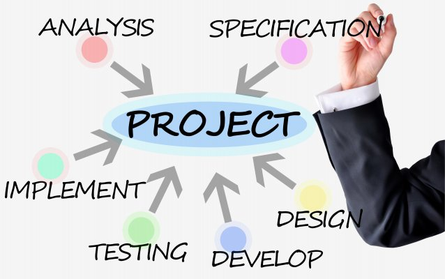project steps project management defining writing man