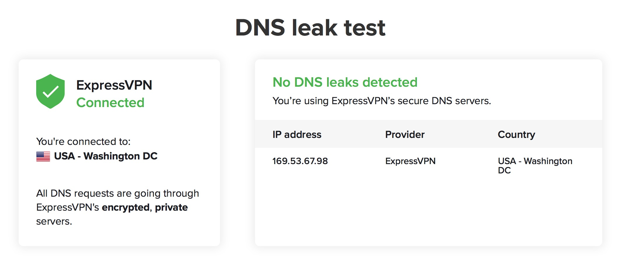 Expressvpn-no-dns-leaks